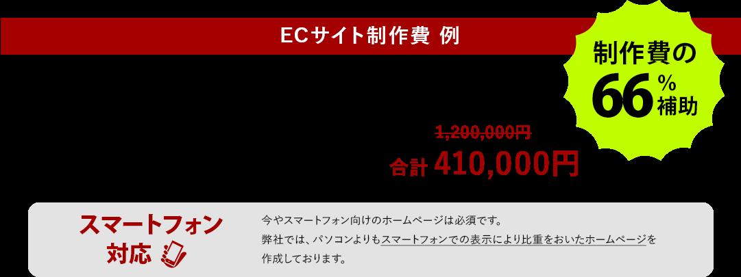ECサイト制作費例
