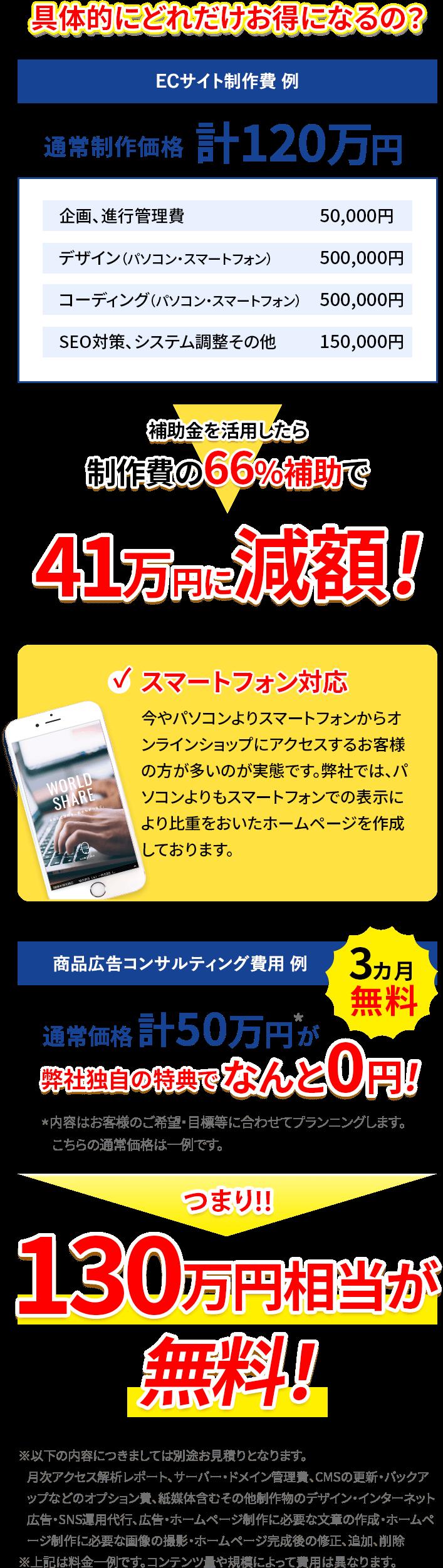 130万円相当が無料!